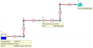 MDEA Circuit
