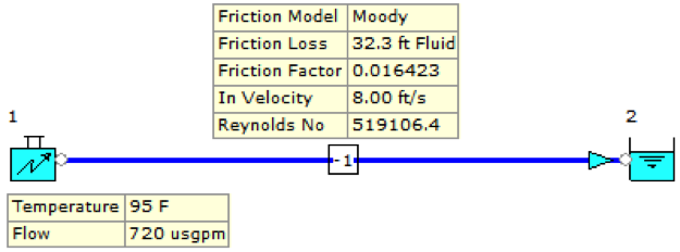 Hazen williams vs moody friction factor pipeline pressure loss figure 1 6 inch pipe moody friction factor ccuart Image collections