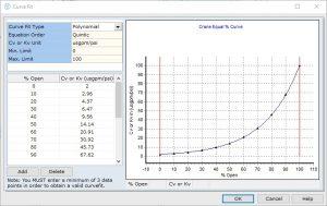 Figure 2 crane equal curve DB