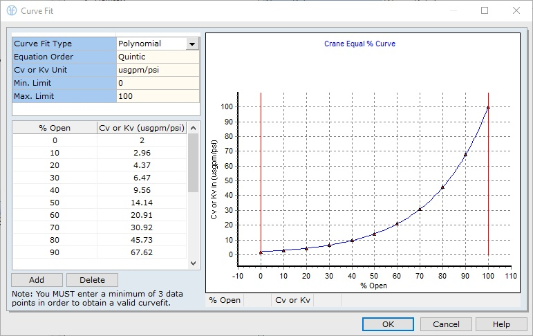 Figure 2 crane equal curve DB