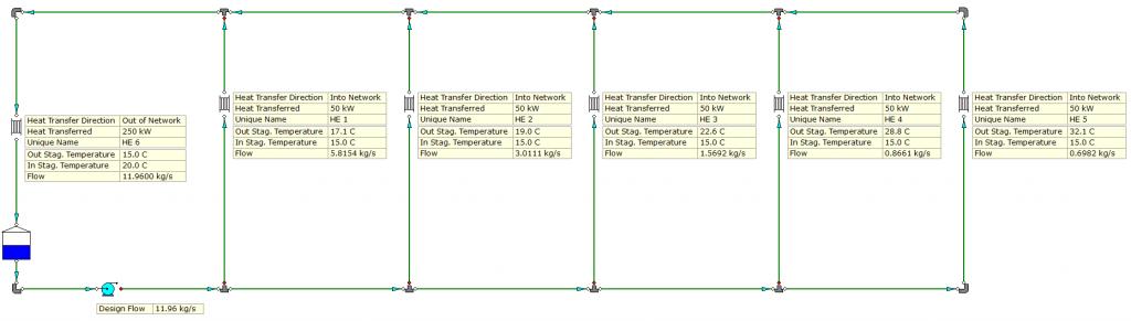 Orifice Plates & Automatic Sizing of Orifice Plates | FluidFlow