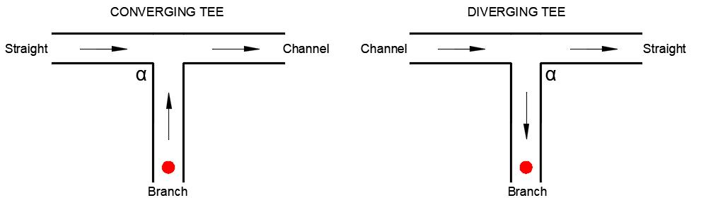 Converging & Diverging Flow at Tee Junctions.